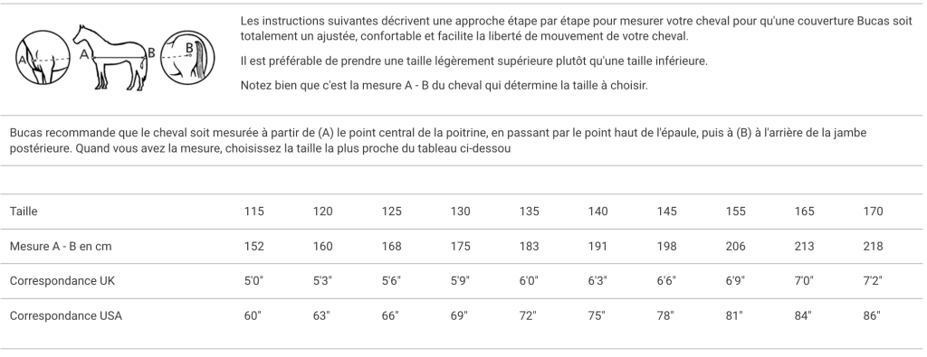 Indications de prise d mesure des couvertures Bucas